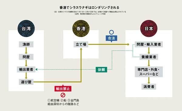 【ジャガイモは】韓国経済崩壊【ワシが育てた】 [無断転載禁止]©2ch.net YouTube動画>1本 ->画像>448枚