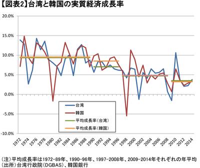 中国経済「減速」を日本経済の経...